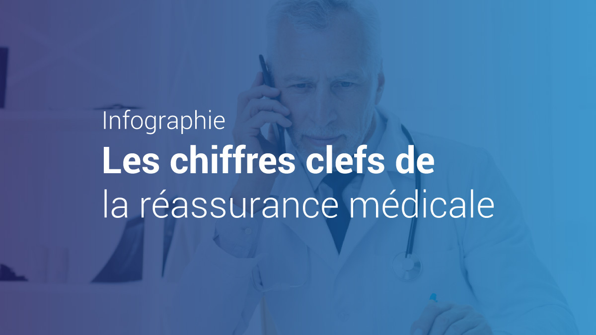 Image de couverture de: Les chiffres clefs de la réassurance médicale
